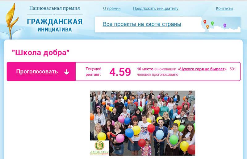 волонтеры Даниловцы участвуют в конкурсе