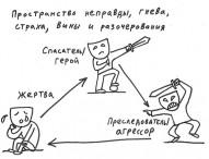 Волонтер и треугольник Карпмана: как отказаться от игр и иллюзий